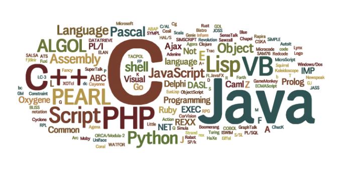 programming-languages-695x336
